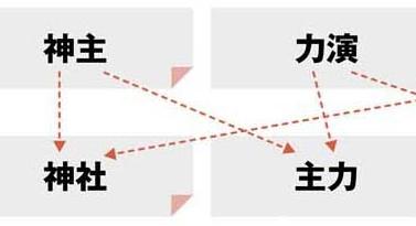 熟語を並べ替えて別の熟語に! 脳の海馬を鍛えるパズル/脳トレ