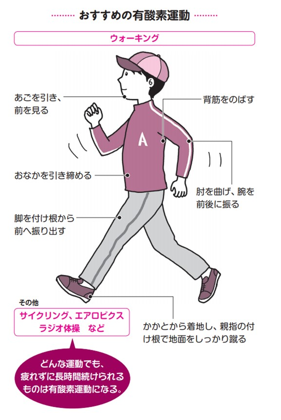 【自由国民社】心臓と脳の正しいケア97.jpg