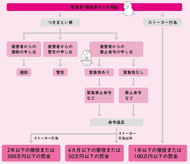 おとめ六法_ストーカー.jpg