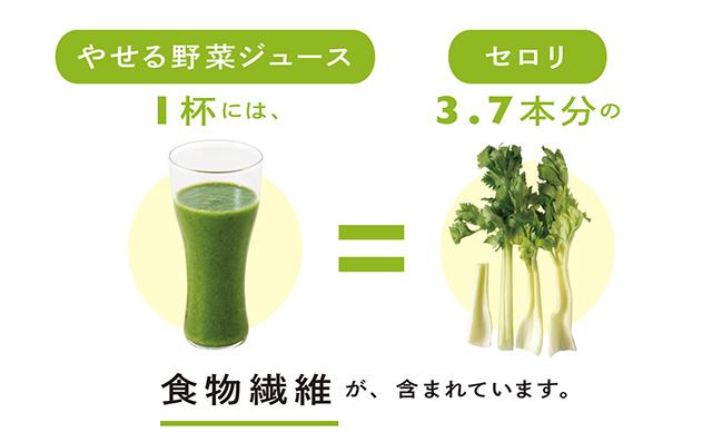 食物繊維が約5倍!「やせる野菜ジュース」がダイエットを強力サポート