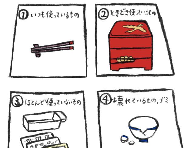 ものを捨てるための方程式を持つ/大人のラク家事(8)