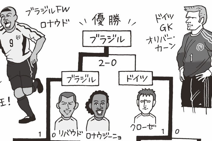 列島熱狂の決勝トーナメント!サッカーW杯日韓開催/2002(平成14)【平成ピックアップ】